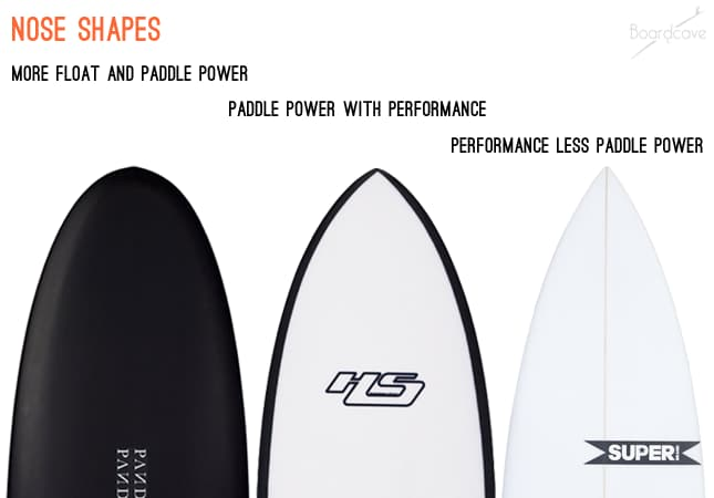 Surfboard nose shapes comparison
